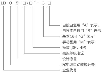 LDQ5-GAxh.png