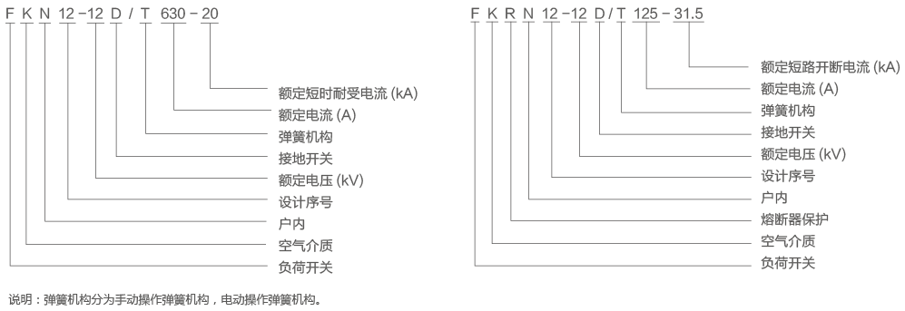 FKN12-12xh.png