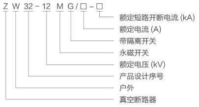 ZW32-12Mxh.png